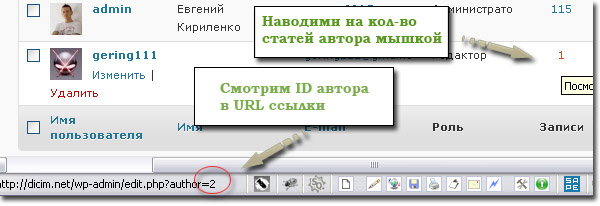 id автора WordPress