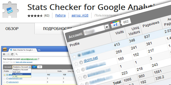 Stats Checker for Google Analytics